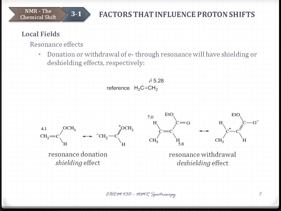 FACTORS THAT INFLUENCE PROTON SHIFTS Local Fields Resonance effects Donation or withdrawal of e- through resonance will have shielding or deshielding