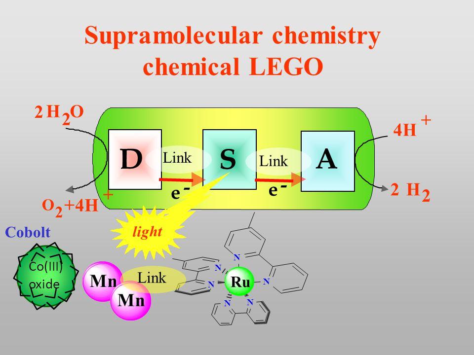N N N N N N D A S H O 2 2 O 2 + e - e - 4H + + H 2 2 Link light Supramolecular chemistry chemical LEGO Mn Link Ru Co(III) oxide Cobolt