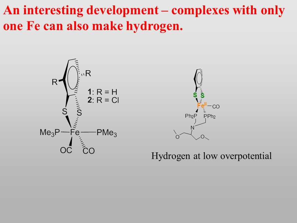 An interesting development – complexes with only one Fe can also make hydrogen.