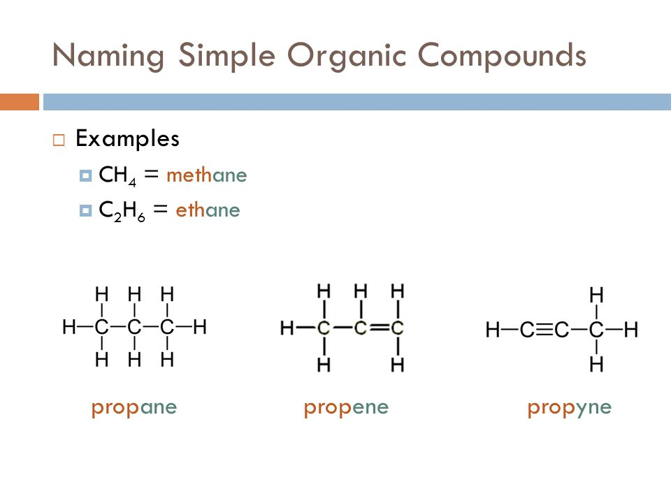 Naming Simple Organic Compounds  Examples  CH 4 = methane  C 2 H 6 = ethane propanepropenepropyne
