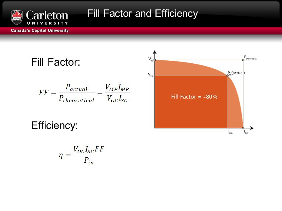 Fill Factor and Efficiency Fill Factor: Efficiency: