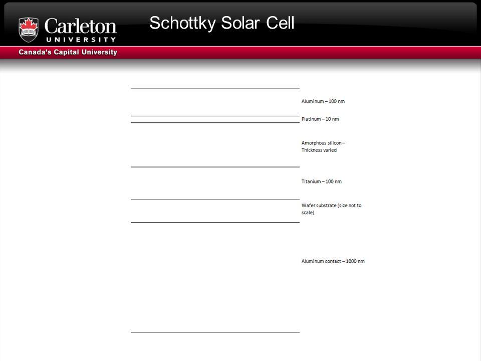 Schottky Solar Cell
