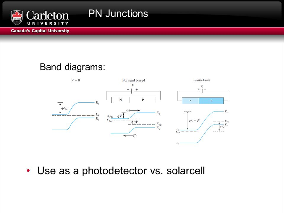 PN Junctions Band diagrams: Use as a photodetector vs. solarcell