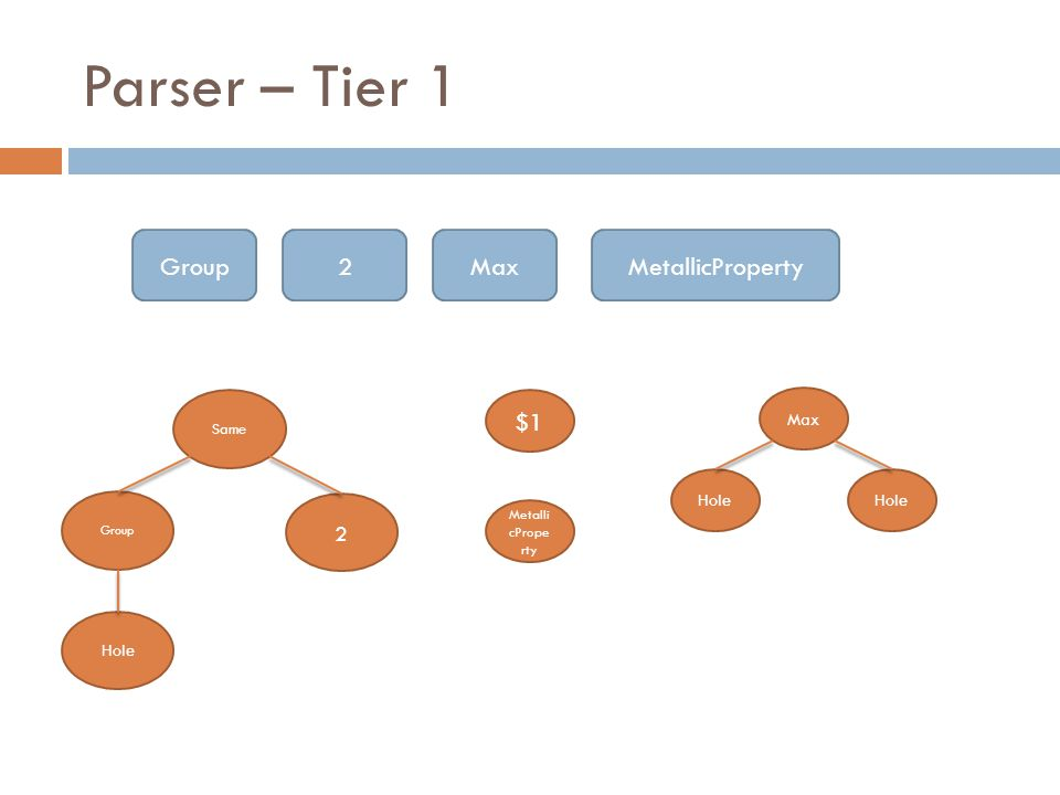 Parser – Tier 1 Group2MaxMetallicProperty Same Group 2 Hole $1 Max Hole Metalli cPrope rty