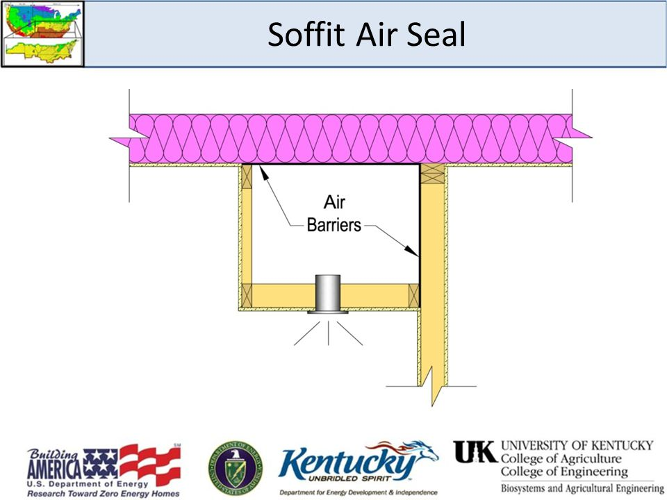 Soffit Air Seal