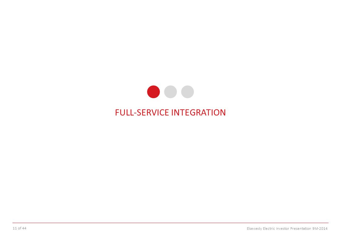 FULL-SERVICE INTEGRATION 11 of 44 Elsewedy Electric Investor Presentation 9M-2014