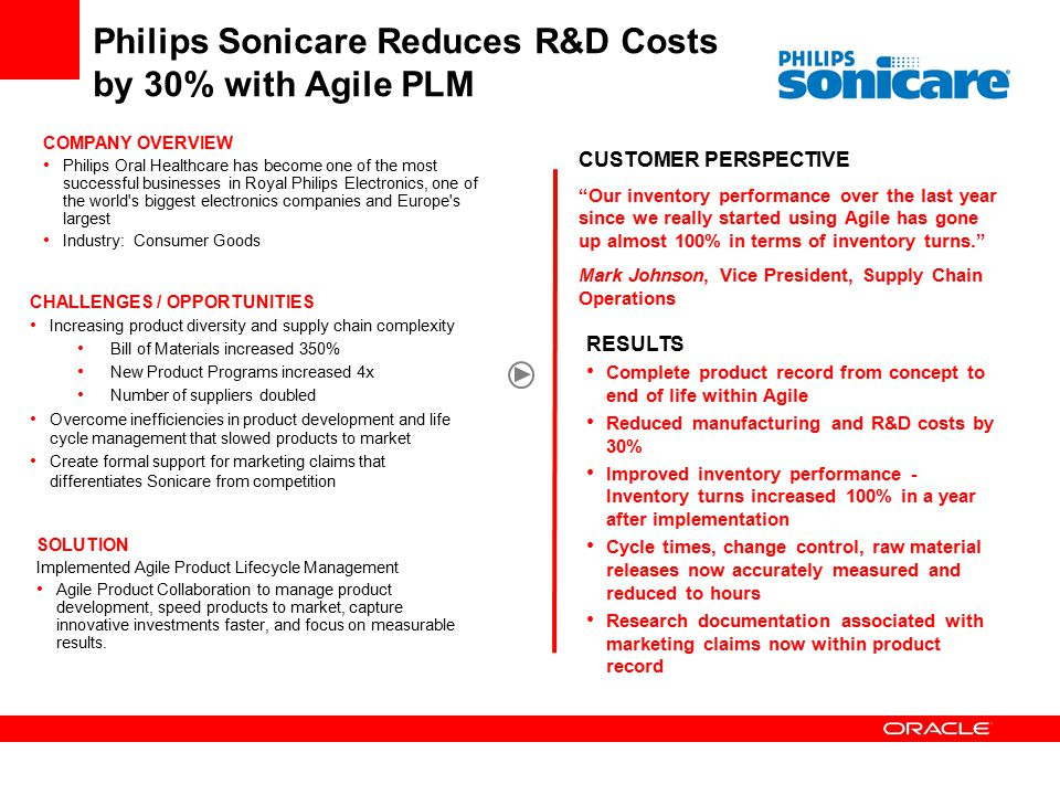 Philips Sonicare Reduces R&D Costs by 30% with Agile PLM CHALLENGES / OPPORTUNITIES Increasing product diversity and supply chain complexity Bill of M