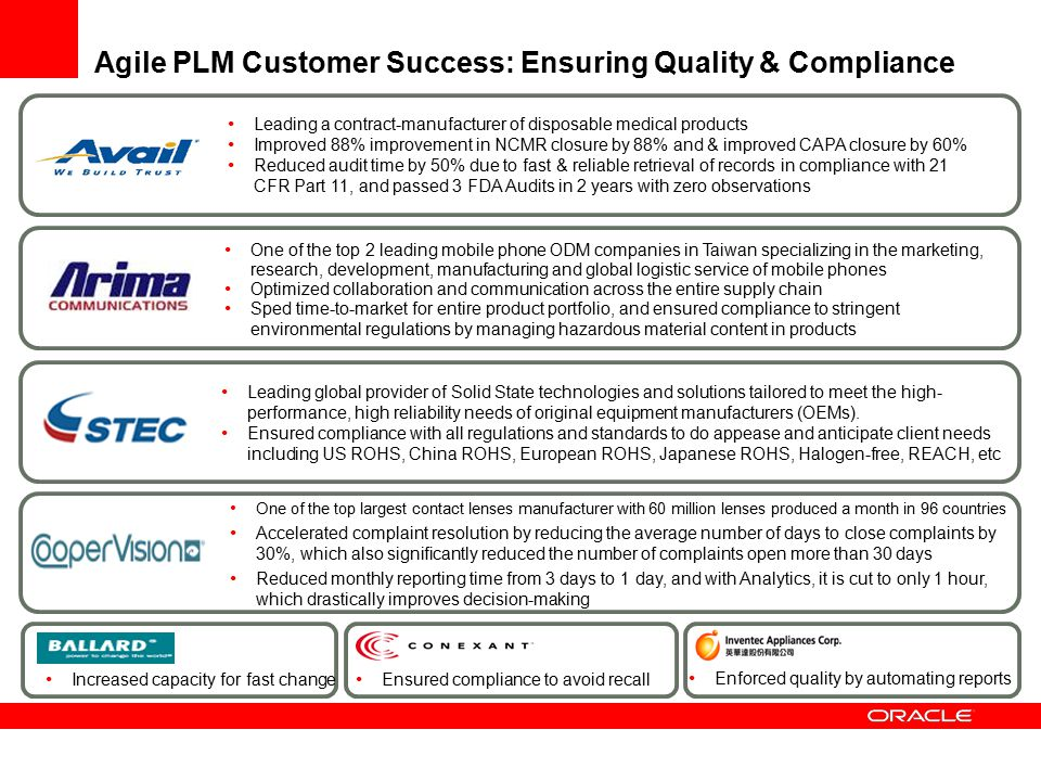 Agile PLM Customer Success: Ensuring Quality & Compliance Leading a contract-manufacturer of disposable medical products Improved 88% improvement in N