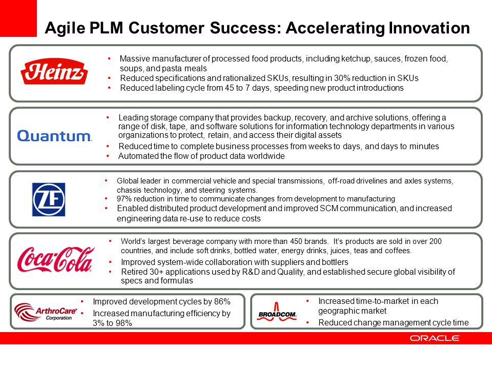 Agile PLM Customer Success: Accelerating Innovation Massive manufacturer of processed food products, including ketchup, sauces, frozen food, soups, an