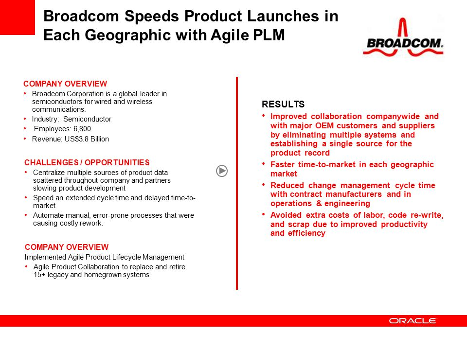 Broadcom Speeds Product Launches in Each Geographic with Agile PLM RESULTS Improved collaboration companywide and with major OEM customers and supplie