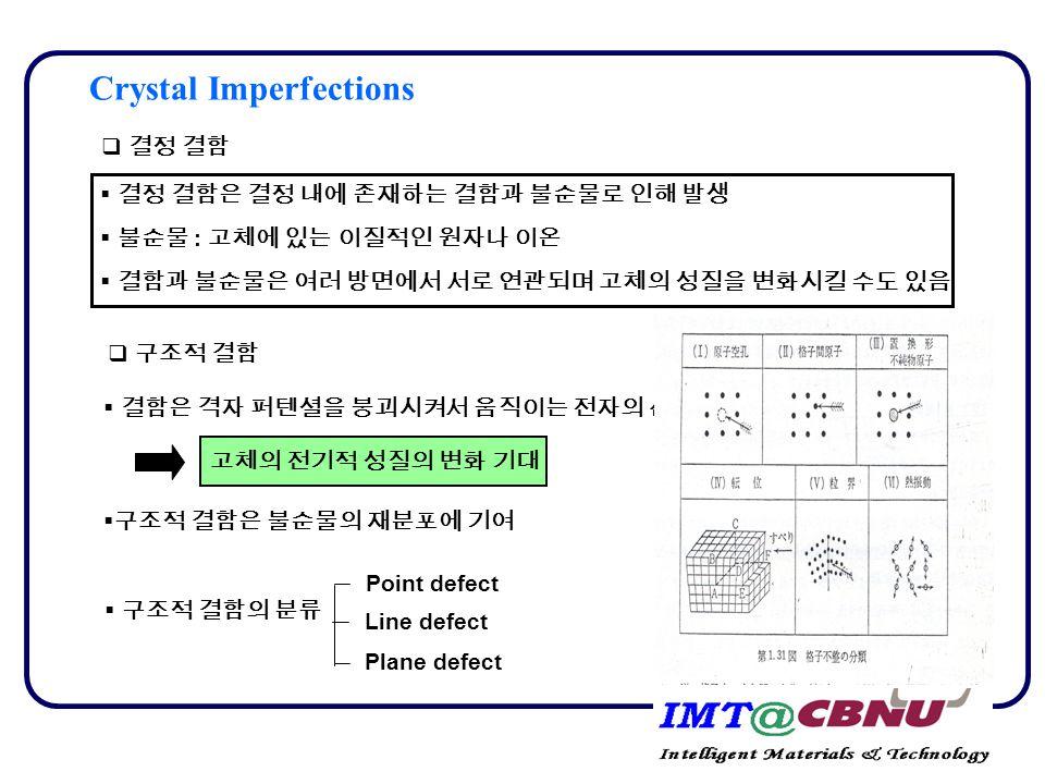 Crystal Imperfections  결정 결함은 결정 내에 존재하는 결함과 불순물로 인해 발생  불순물 : 고체에 있는 이질적인 원자나 이온  결함과 불순물은 여러 방면에서 서로 연관되며 고체의 성질을 변화시킬 수도 있음  결정 결함  구조적 결함  결함은 격자 퍼텐셜을 붕괴시켜서 움직이는 전자의 산란 확률을 증가 고체의 전기적 성질의 변화 기대  구조적 결함은 불순물의 재분포에 기여  구조적 결함의 분류 Point defect Line defect Plane defect