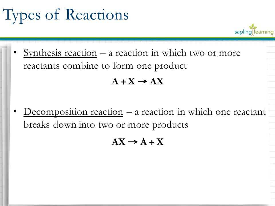 Synthesis reaction – a reaction in which two or more reactants combine to form one product Decomposition reaction – a reaction in which one reactant b