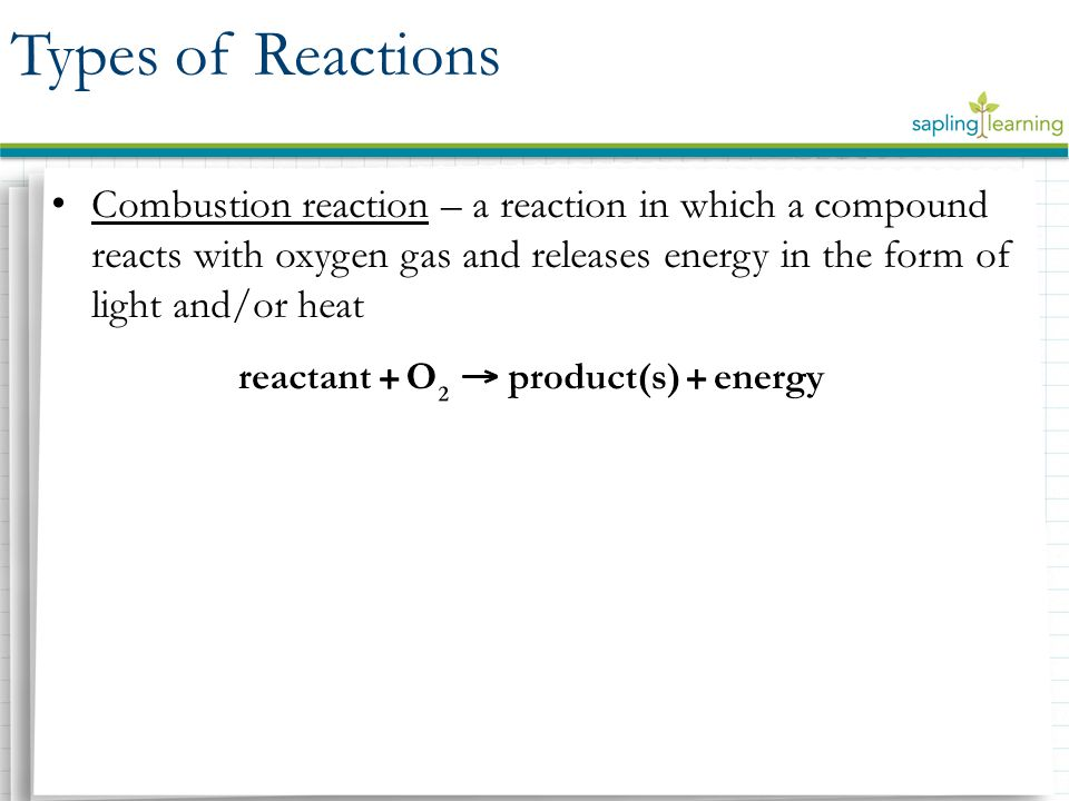 Combustion reaction – a reaction in which a compound reacts with oxygen gas and releases energy in the form of light and/or heat Types of Reactions