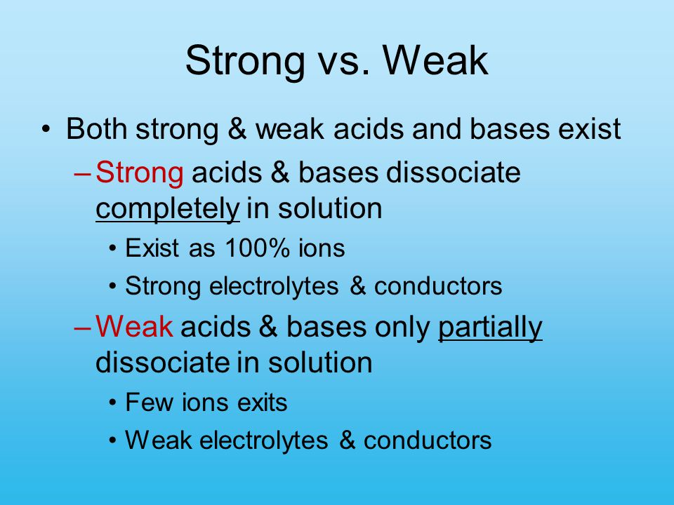Strong vs. Weak Both strong & weak acids and bases exist –Strong acids & bases dissociate completely in solution Exist as 100% ions Strong electrolyte
