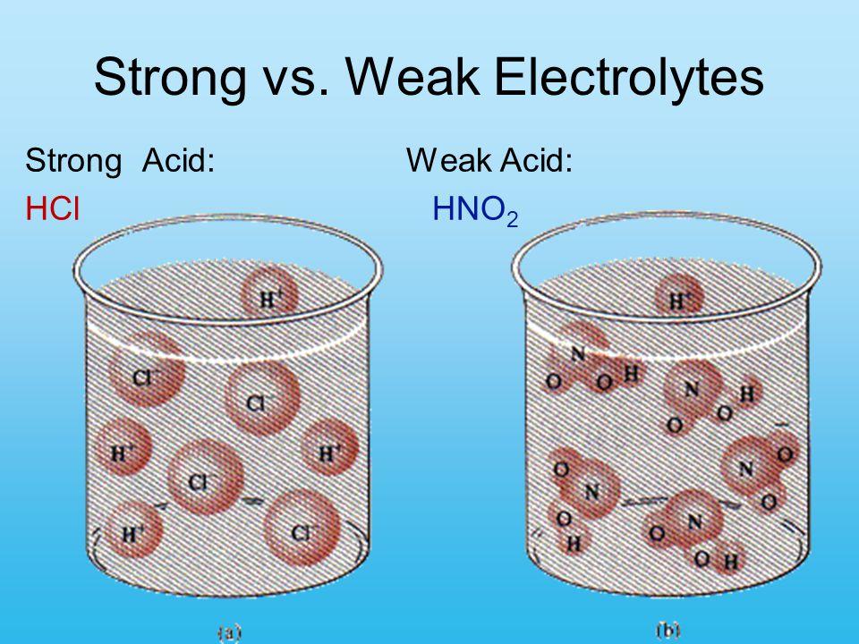 Strong vs. Weak Electrolytes Strong Acid: Weak Acid: HCl HNO 2