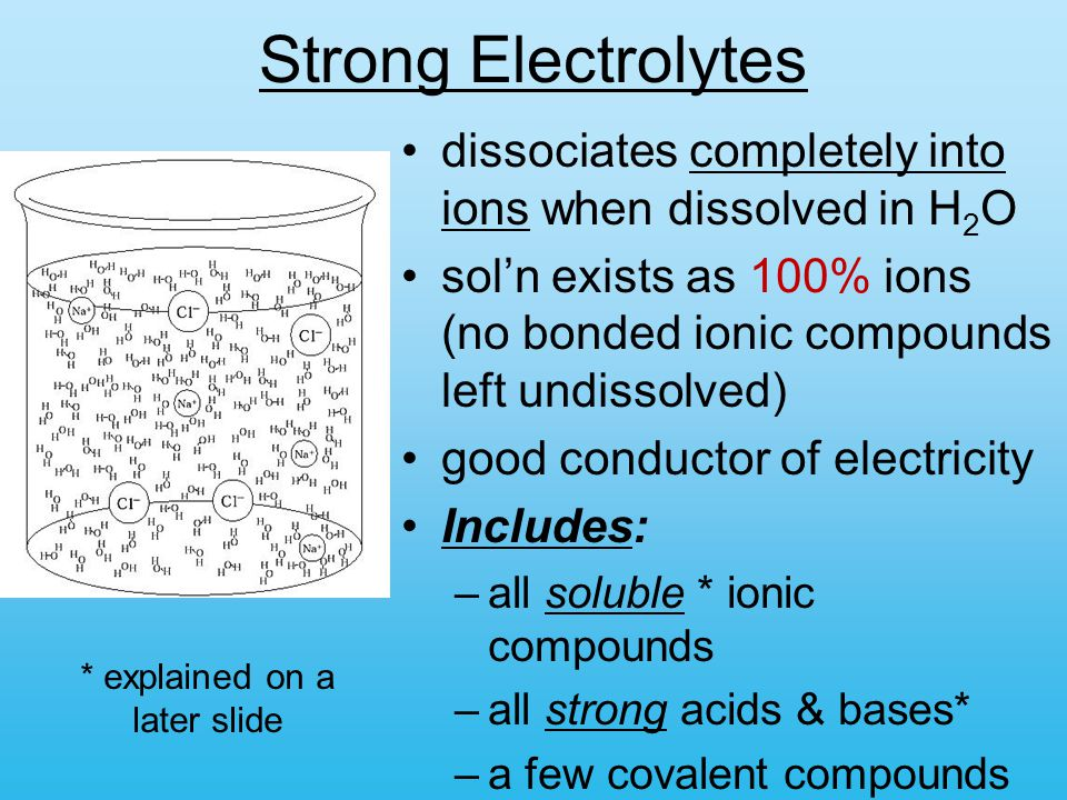 Strong Electrolytes dissociates completely into ions when dissolved in H 2 O sol'n exists as 100% ions (no bonded ionic compounds left undissolved) go