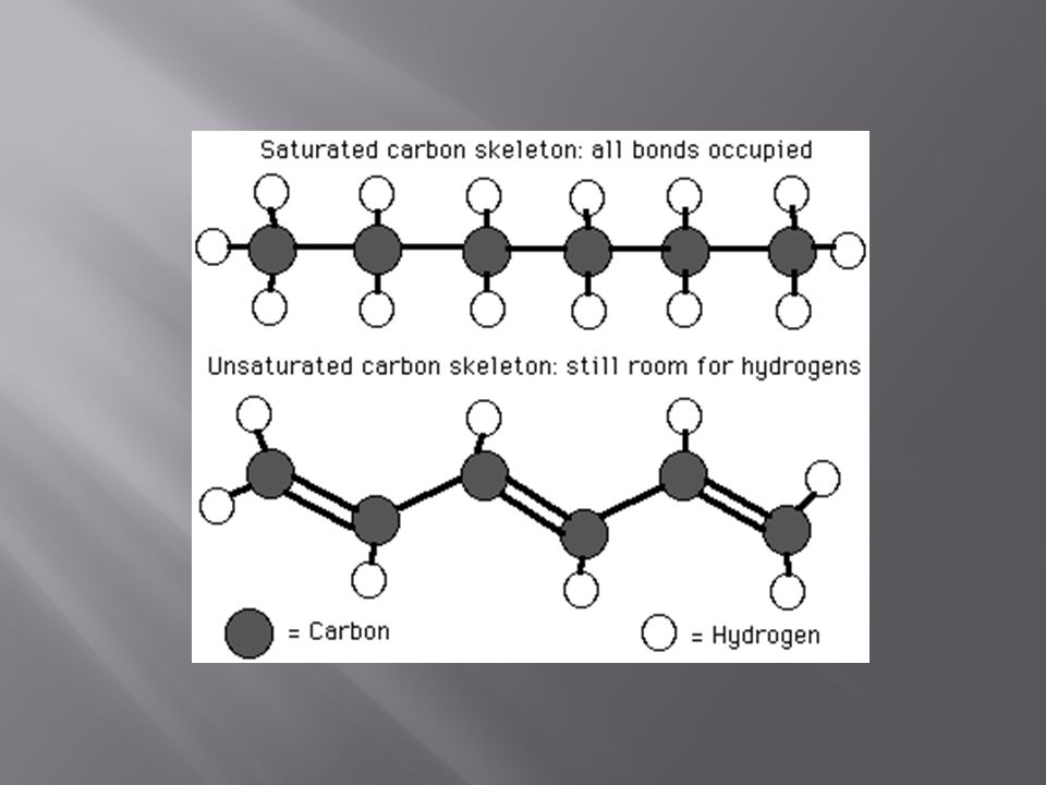  Halogen Addition Reaction: Simple organic reaction where a halogen molecule is added to the carbon–carbon double bond of an alkene functional group.