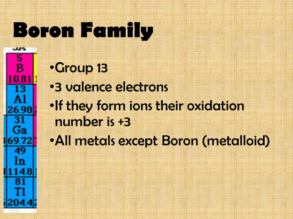 Boron Family Group 13 3 valence electrons If they form ions their oxidation number is +3 All metals except Boron (metalloid)