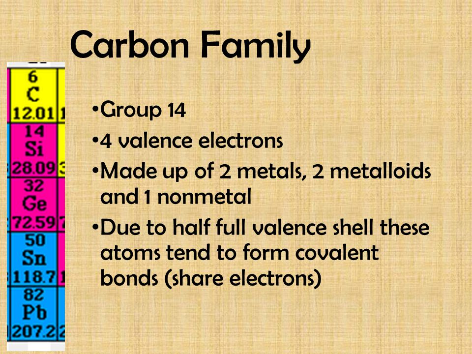 Nitrogen Family Group 15 5 valence electrons Oxidation number: -3 Made up of 1 metals, 2 metalloids and 2 nonmetal