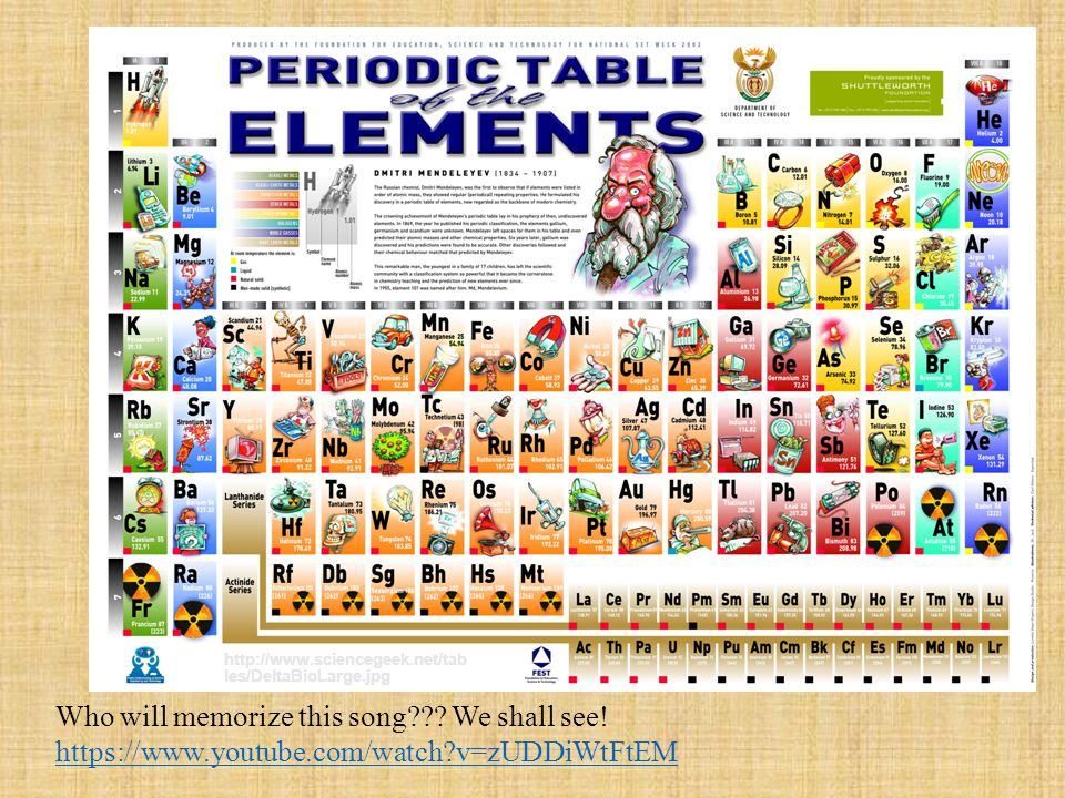 Dmitri Mendeleev 1869 Russian Chemist Mendeleev organized the known elements based on atomic mass He predicted that the gaps on the periodic table were elements that had yet to be discovered