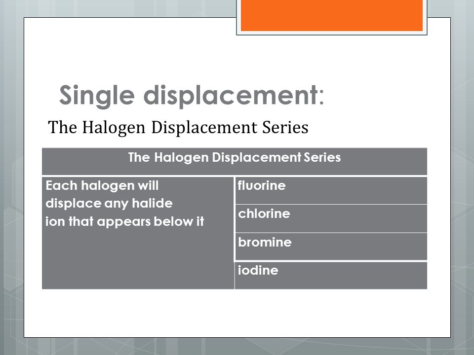 Single displacement : The Halogen Displacement Series Each halogen will displace any halide ion that appears below it fluorine chlorine bromine iodine