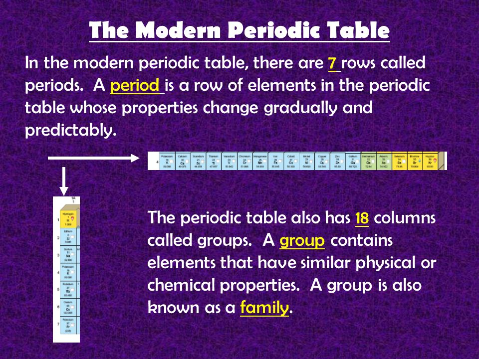 The Modern Periodic Table In the modern periodic table, there are 7 rows called periods.