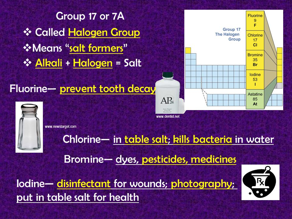 www.dentist.net Group 17 or 7A  Called Halogen Group  Means salt formers  Alkali + Halogen = Salt Fluorine— prevent tooth decay Chlorine— in table salt; kills bacteria in water www.newstarget.com Bromine— dyes, pesticides, medicines Iodine— disinfectant for wounds; photography; put in table salt for health