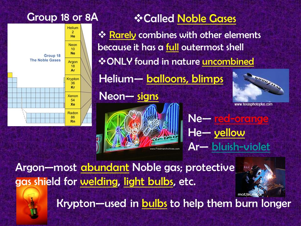 Group 18 or 8A  Called Noble Gases  Rarely combines with other elements because it has a full outermost shell  ONLY found in nature uncombined Helium— balloons, blimps www.texasphotoplus.com Neon— signs Ne— red-orange He— yellow Ar— bluish-violet Argon—most abundant Noble gas; protective gas shield for welding, light bulbs, etc.