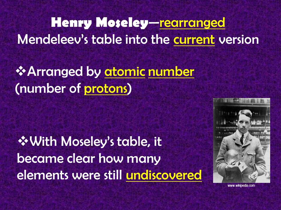 Henry Moseley —rearranged Mendeleev's table into the current version  Arranged by atomic number (number of protons) www.wikipedia.com  With Moseley's table, it became clear how many elements were still undiscovered