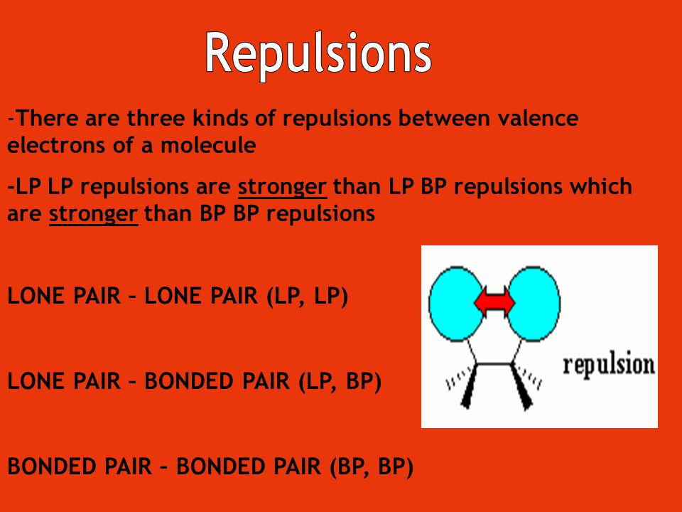 -There are three kinds of repulsions between valence electrons of a molecule -LP LP repulsions are stronger than LP BP repulsions which are stronger t