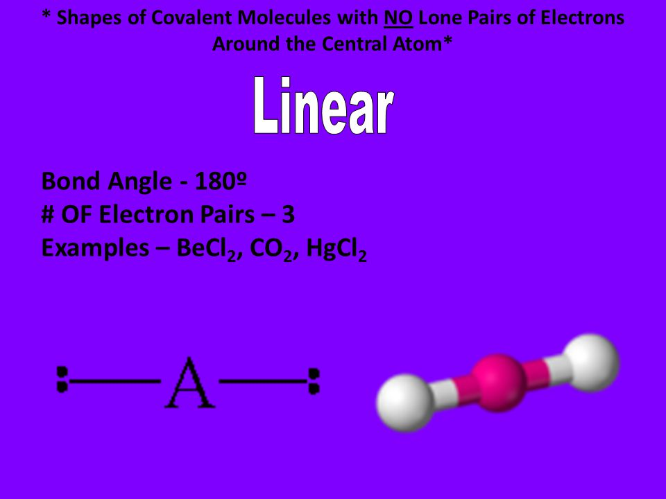 * Shapes of Covalent Molecules with NO Lone Pairs of Electrons Around the Central Atom* Bond Angle - 180º # OF Electron Pairs – 3 Examples – BeCl 2, C