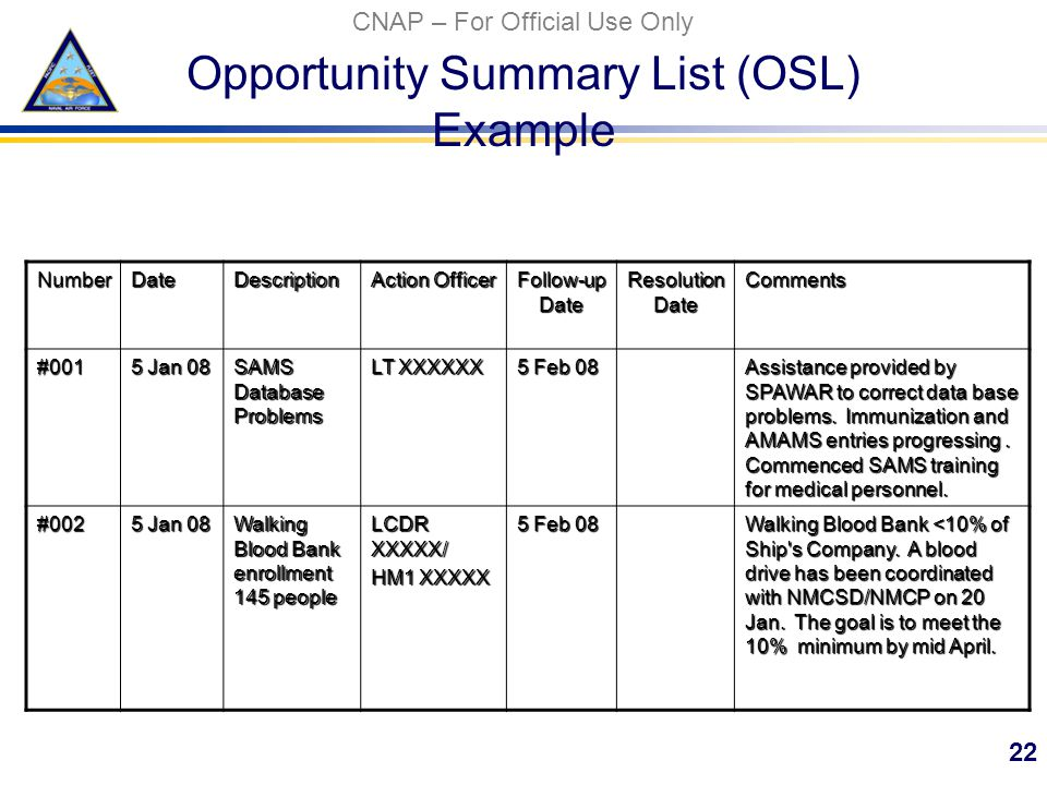 CNAP – For Official Use Only Opportunity Summary List (OSL) Example 22 NumberDateDescription Action Officer Follow-up Date Resolution Date Comments #001 5 Jan 08 SAMS Database Problems LT XXXXXX 5 Feb 08 Assistance provided by SPAWAR to correct data base problems.