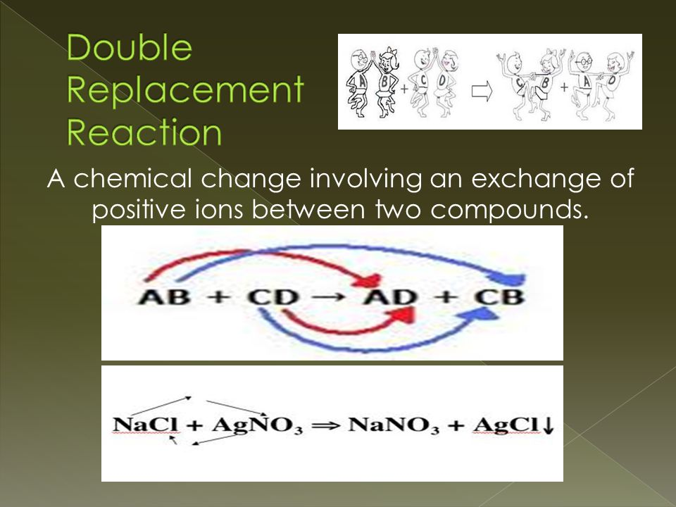 A chemical change involving an exchange of positive ions between two compounds.