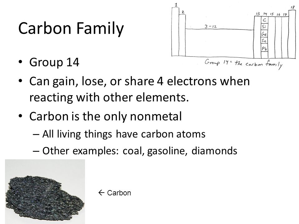 Nitrogen Family Group 15 Only 2 nonmetals – nitrogen and phosphorus 80% of the atmosphere (air) is nitrogen Always found in groups of two – Diatomic molecule Pure nitrogen in a glass vile 