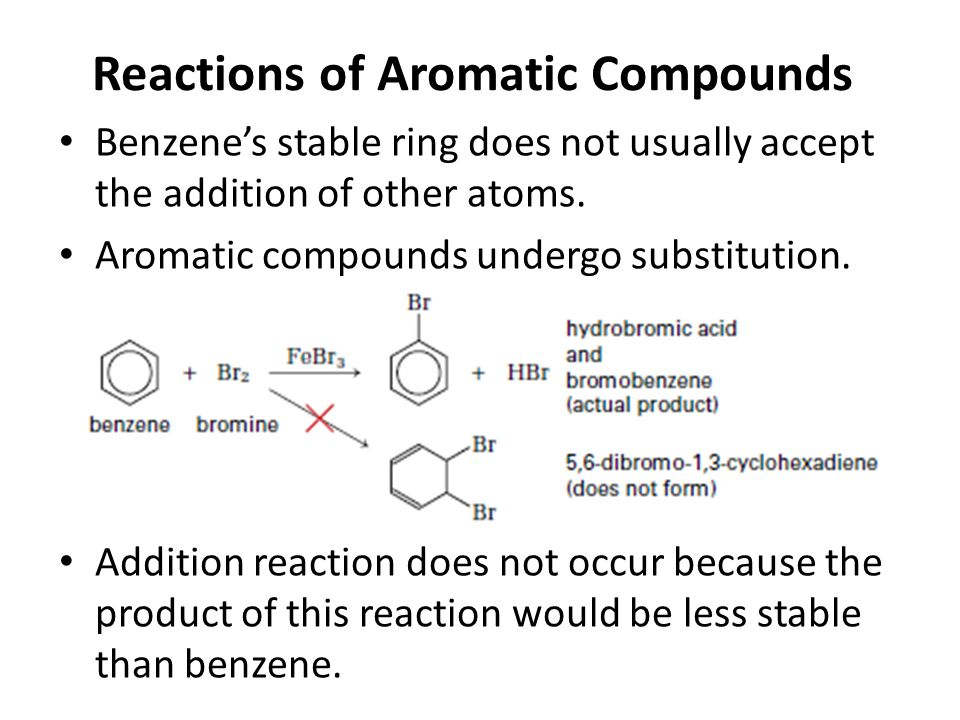 Reactions of Aromatic Compounds Benzene's stable ring does not usually accept the addition of other atoms. Aromatic compounds undergo substitution. Ad