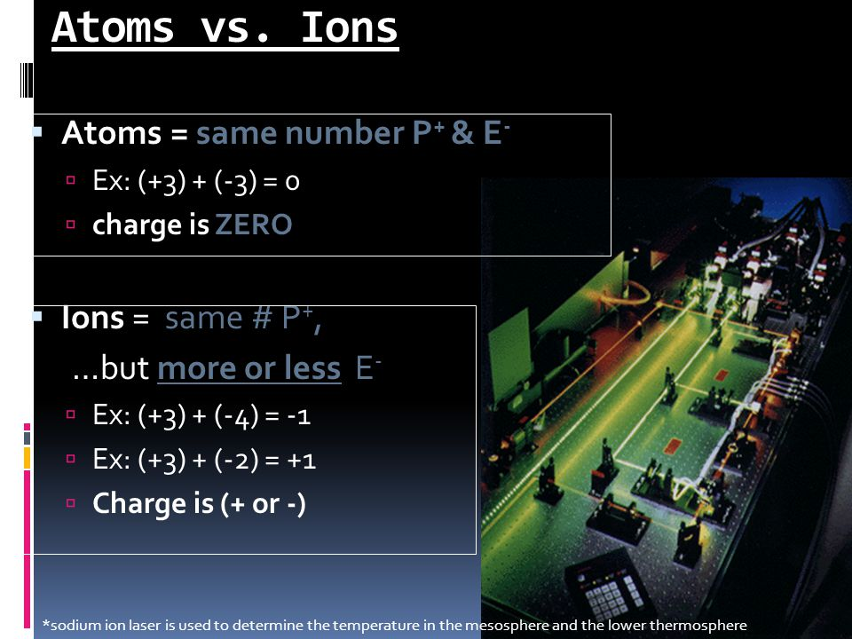 Atoms vs.