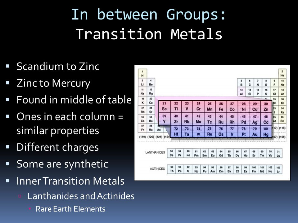 In between Groups: Transition Metals  Scandium to Zinc  Zinc to Mercury  Found in middle of table  Ones in each column = similar properties  Different charges  Some are synthetic  Inner Transition Metals  Lanthanides and Actinides  Rare Earth Elements