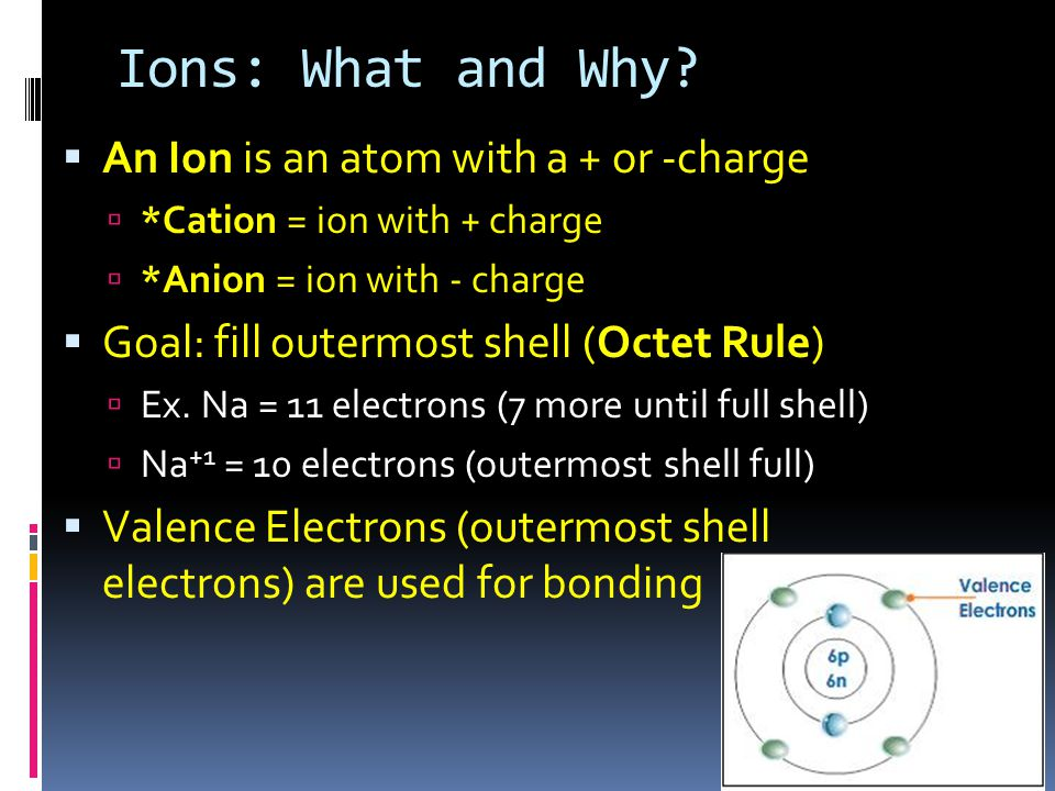 Ions: What and Why?  An Ion is an atom with a + or -charge  *Cation = ion with + charge  *Anion = ion with - charge  Goal: fill outermost shell (O