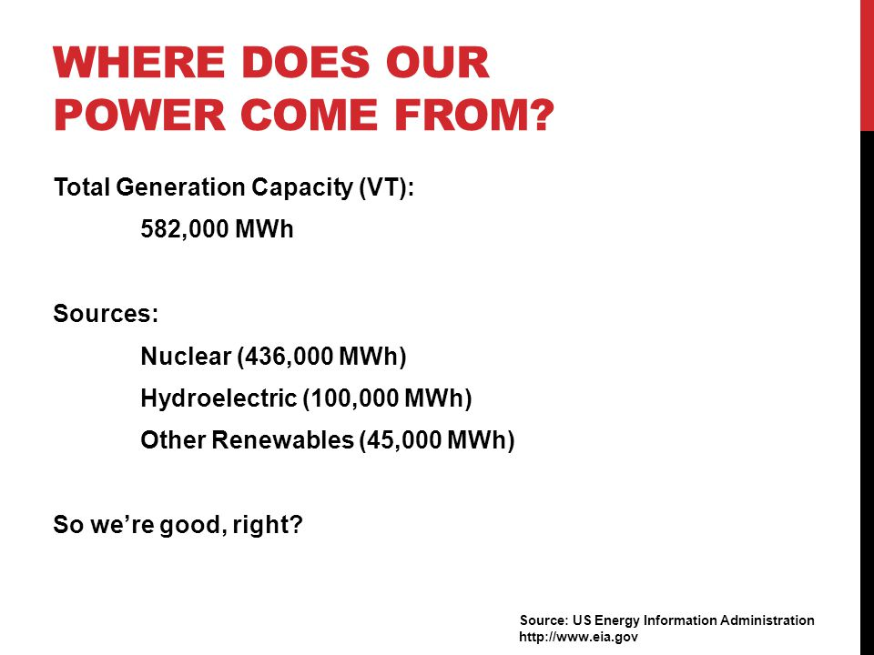 WHERE DOES OUR POWER COME FROM.
