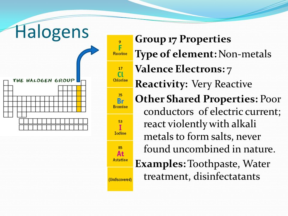 Halogens Group 17 Properties Type of element: Non-metals Valence Electrons: 7 Reactivity: Very Reactive Other Shared Properties: Poor conductors of electric current; react violently with alkali metals to form salts, never found uncombined in nature.