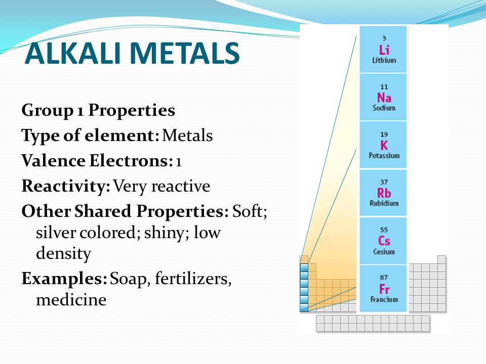 ALKALI METALS Group 1 Properties Type of element: Metals Valence Electrons: 1 Reactivity: Very reactive Other Shared Properties: Soft; silver colored; shiny; low density Examples: Soap, fertilizers, medicine