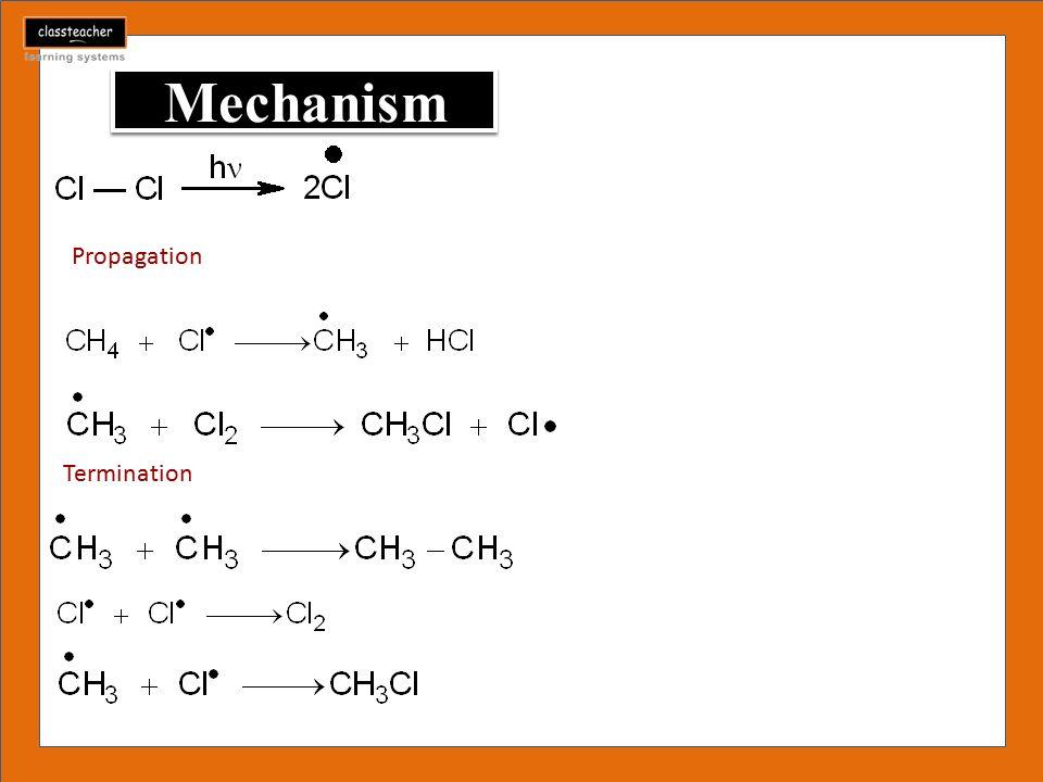 Mechanism Propagation Termination