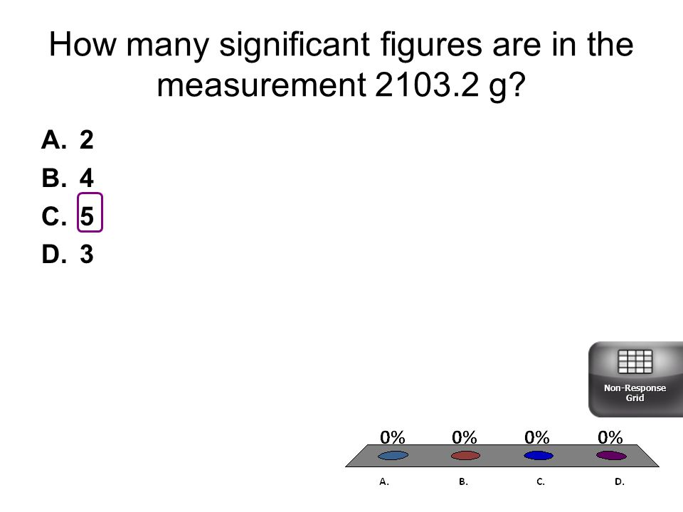 How many significant figures are in the measurement 2103.2 g? A.2 B.4 C.5 D.3 Non-Response Grid