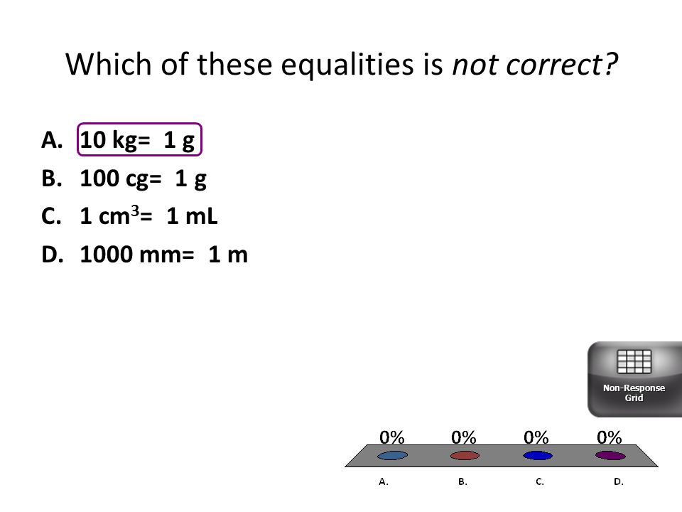 Which of these equalities is not correct.
