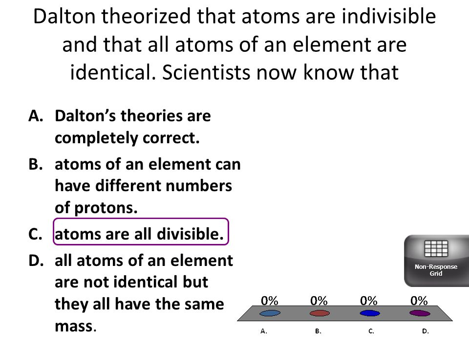Dalton theorized that atoms are indivisible and that all atoms of an element are identical.