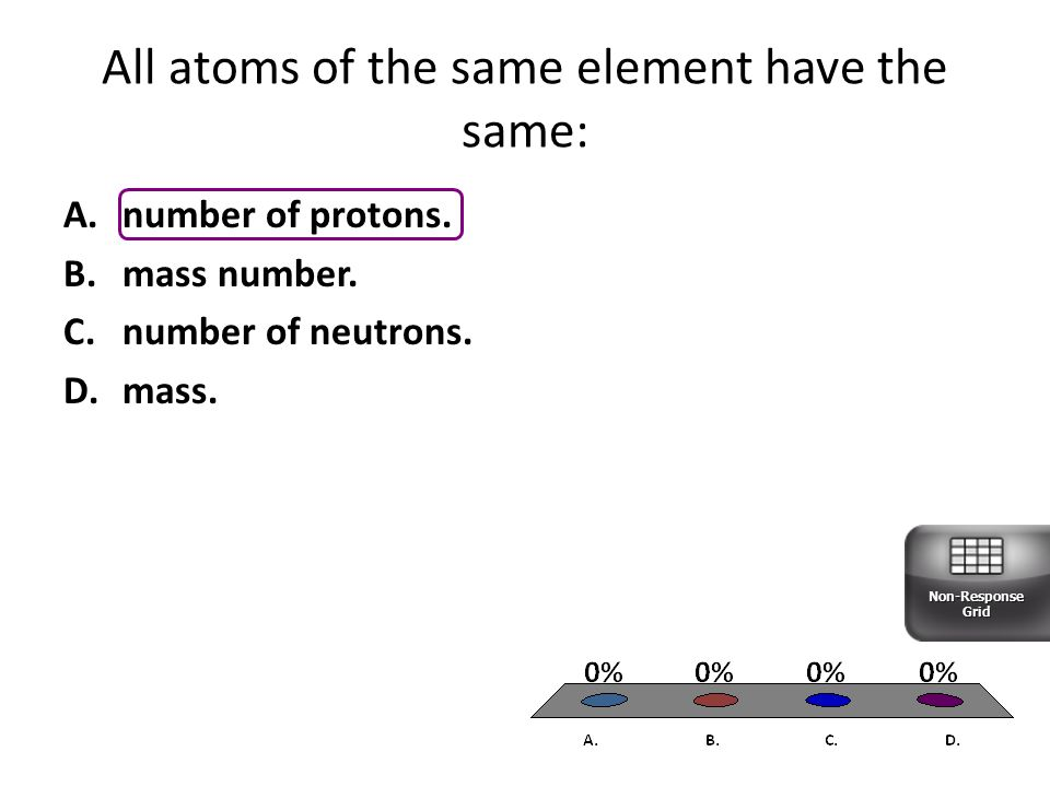 All atoms of the same element have the same: A.number of protons.