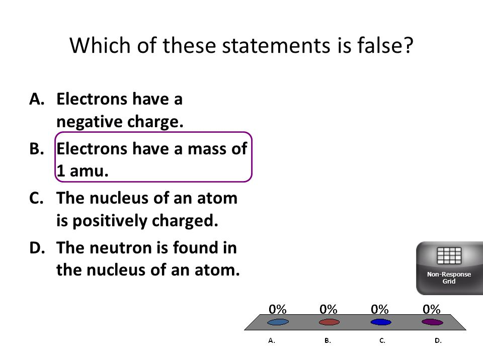 Which of these statements is false.A.Electrons have a negative charge.