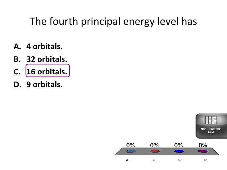 The fourth principal energy level has A.4 orbitals.