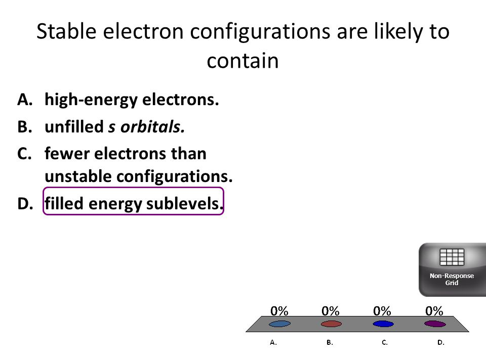 Stable electron configurations are likely to contain A.high-energy electrons.