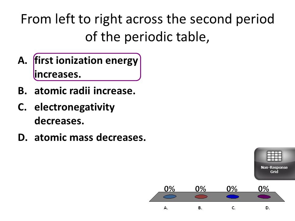 From left to right across the second period of the periodic table, A.first ionization energy increases.